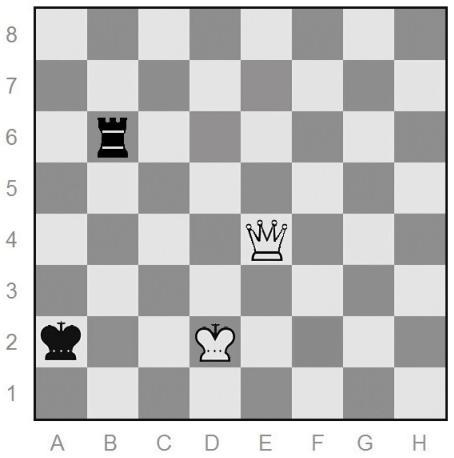 Enjoyable Exploring Chess Wiring Cloud Pendufoxcilixyz